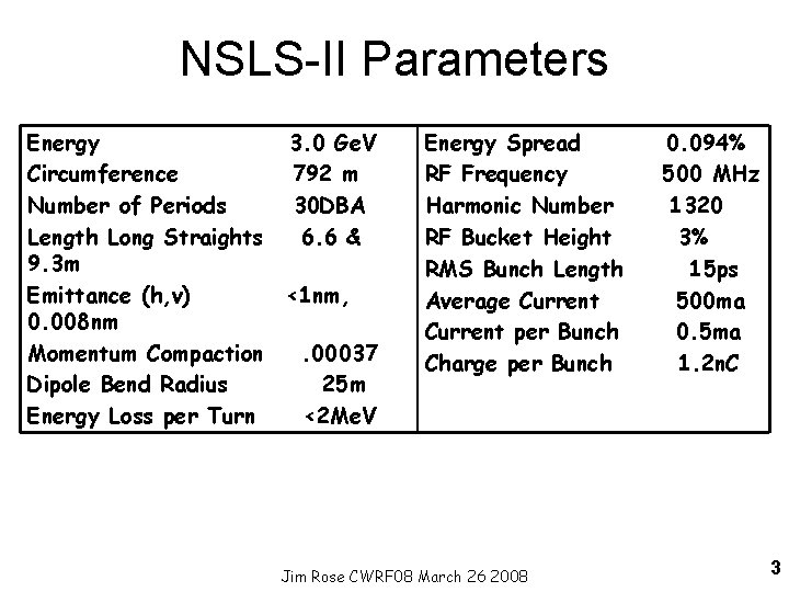 NSLS-II Parameters Energy 3. 0 Ge. V Circumference 792 m Number of Periods 30