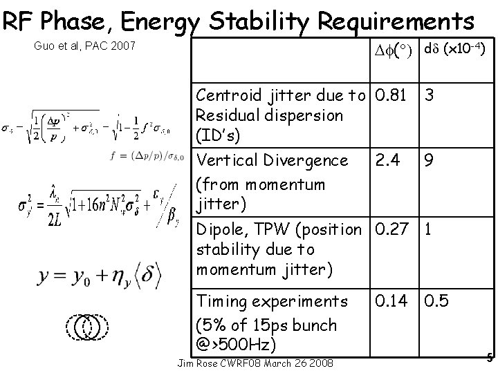 RF Phase, Energy Stability Requirements ( d (x 10 -4) Guo et al, PAC