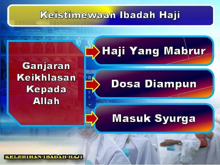 Keistimewaan Ibadah Haji Ganjaran Keikhlasan Kepada Allah Haji Yang Mabrur Dosa Diampun Masuk Syurga