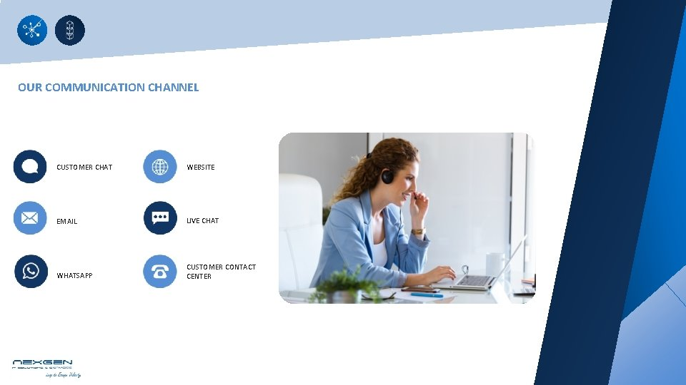 OUR COMMUNICATION CHANNEL CUSTOMER CHAT WEBSITE EMAIL LIVE CHAT WHATSAPP CUSTOMER CONTACT CENTER