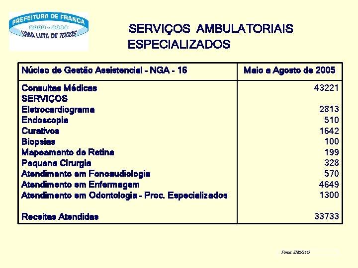 SERVIÇOS AMBULATORIAIS ESPECIALIZADOS Núcleo de Gestão Assistencial – NGA - 16 Maio a Agosto