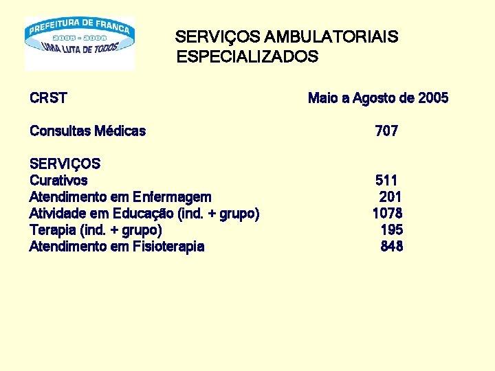 SERVIÇOS AMBULATORIAIS ESPECIALIZADOS CRST Maio a Agosto de 2005 Consultas Médicas 707 SERVIÇOS
