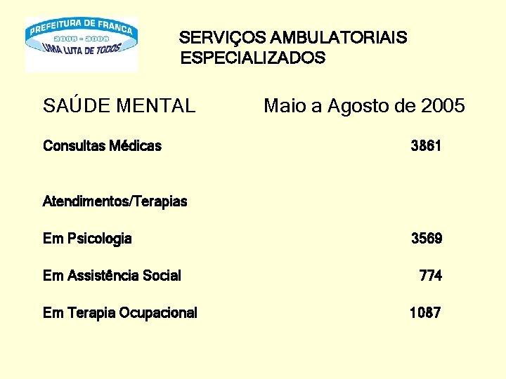 SERVIÇOS AMBULATORIAIS ESPECIALIZADOS SAÚDE MENTAL Maio a Agosto de 2005 Consultas Médicas 3861