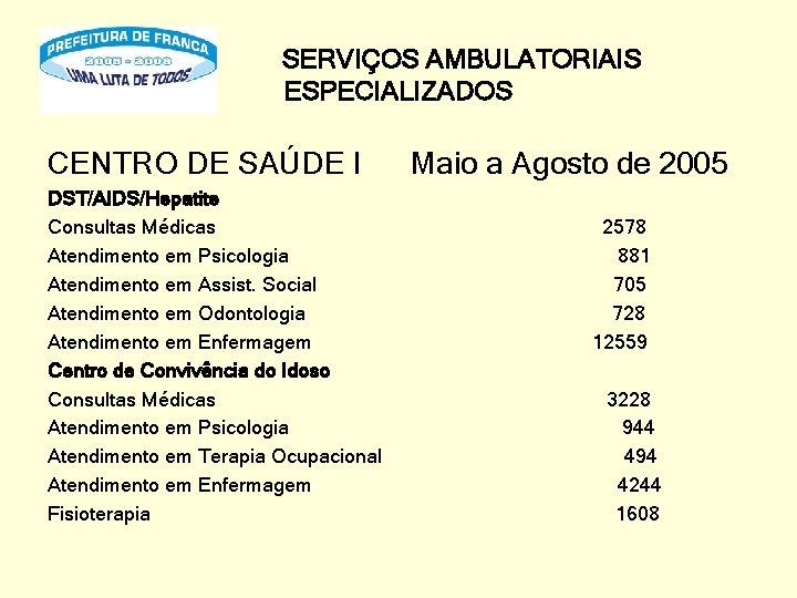 SERVIÇOS AMBULATORIAIS ESPECIALIZADOS CENTRO DE SAÚDE I Maio a Agosto de 2005 DST/AIDS/Hepatite
