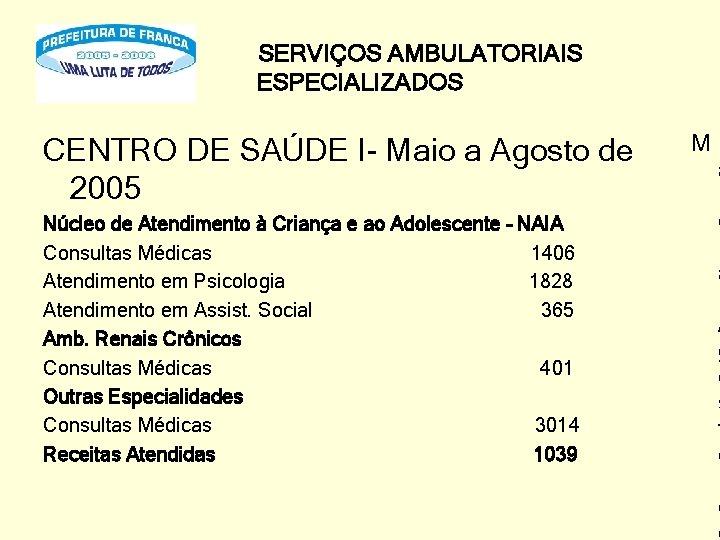 SERVIÇOS AMBULATORIAIS ESPECIALIZADOS CENTRO DE SAÚDE I- Maio a Agosto de M a