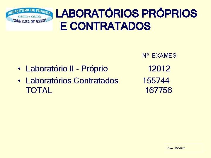 LABORATÓRIOS PRÓPRIOS E CONTRATADOS Nº EXAMES • Laboratório II - Próprio 12012 • Laboratórios