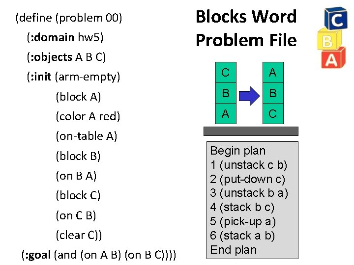 (define (problem 00) (: domain hw 5) (: objects A B C) Blocks Word
