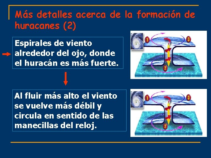 Más detalles acerca de la formación de huracanes (2) Espirales de viento alrededor del