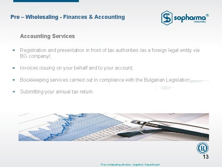 Pre – Wholesaling - Finances & Accounting Services Registration and presentation in front of