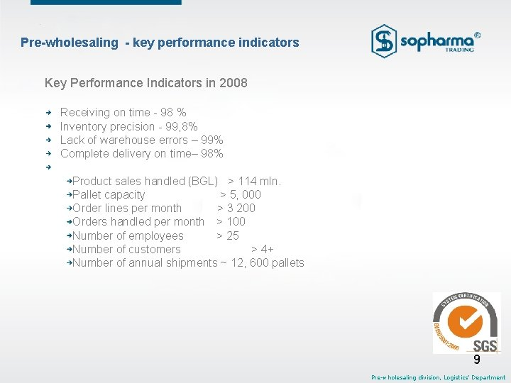 Pre-wholesaling - key performance indicators Key Performance Indicators in 2008 Receiving on time -