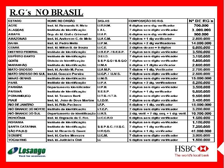 R. G´s NO BRASIL