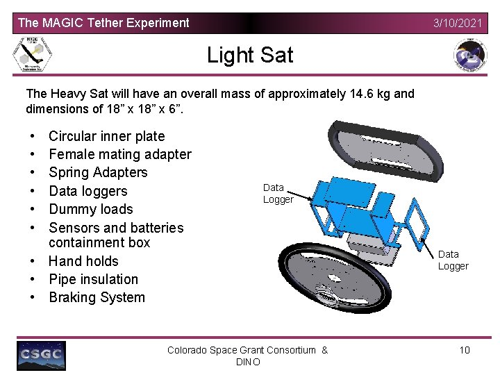 The MAGIC Tether Experiment 3/10/2021 Light Sat The Heavy Sat will have an overall