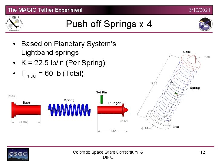 The MAGIC Tether Experiment 3/10/2021 Push off Springs x 4 • Based on Planetary