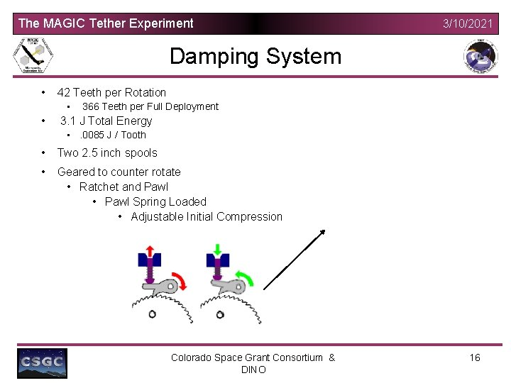The MAGIC Tether Experiment 3/10/2021 Damping System • 42 Teeth per Rotation • •