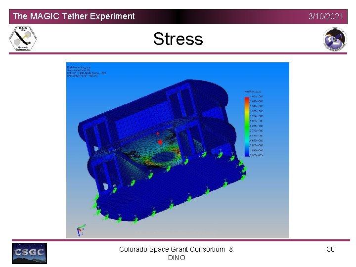 The MAGIC Tether Experiment 3/10/2021 Stress Colorado Space Grant Consortium & DINO 30