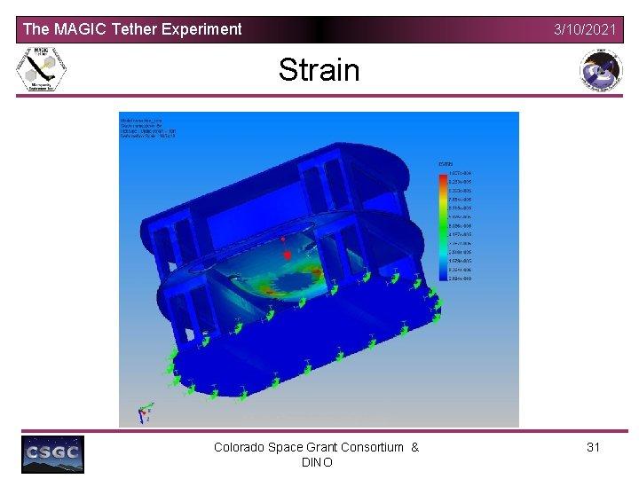 The MAGIC Tether Experiment 3/10/2021 Strain Colorado Space Grant Consortium & DINO 31