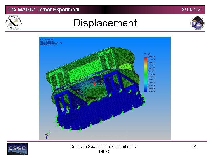 The MAGIC Tether Experiment 3/10/2021 Displacement Colorado Space Grant Consortium & DINO 32