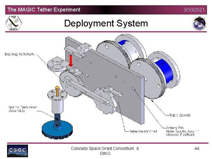 The MAGIC Tether Experiment 3/10/2021 Deployment System Colorado Space Grant Consortium & DINO 44
