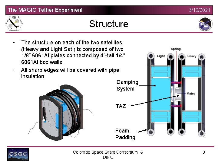The MAGIC Tether Experiment 3/10/2021 Structure • • The structure on each of the