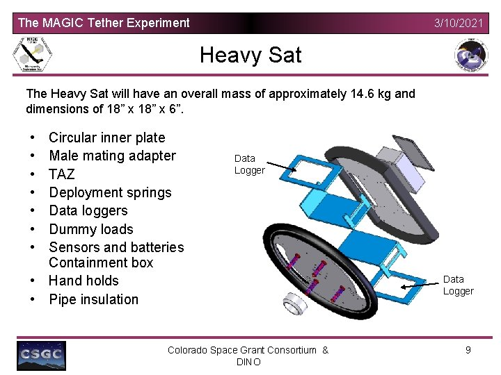 The MAGIC Tether Experiment 3/10/2021 Heavy Sat The Heavy Sat will have an overall