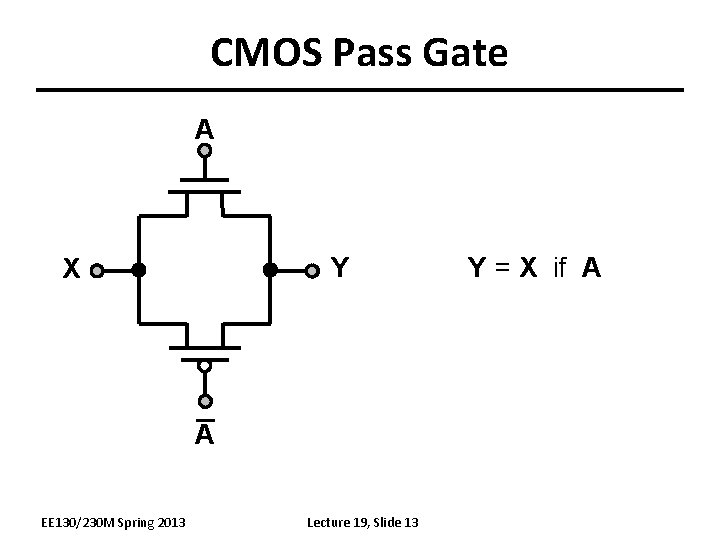 CMOS Pass Gate A Y X A EE 130/230 M Spring 2013 Lecture 19,