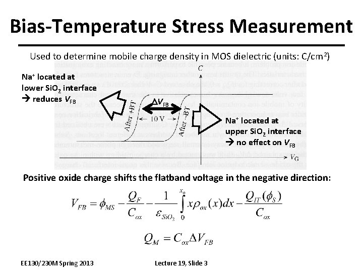 Bias-Temperature Stress Measurement Used to determine mobile charge density in MOS dielectric (units: C/cm