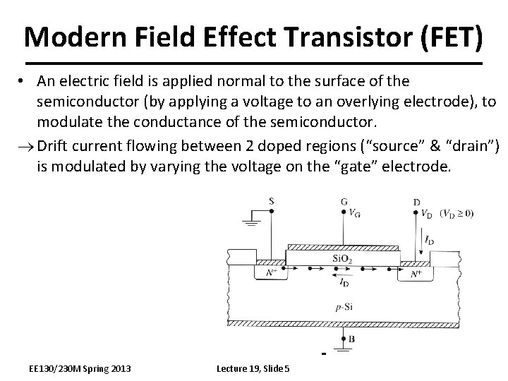 Modern Field Effect Transistor (FET) • An electric field is applied normal to the