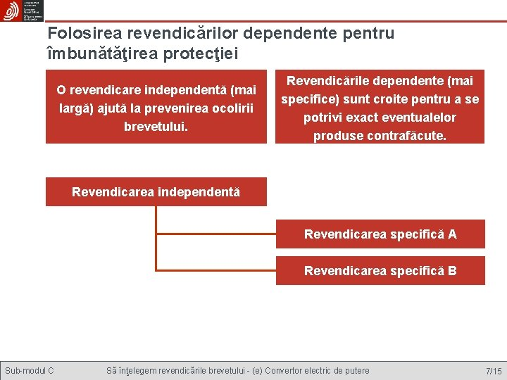 Folosirea revendicărilor dependente pentru îmbunătăţirea protecţiei O revendicare independentă (mai largă) ajută la prevenirea