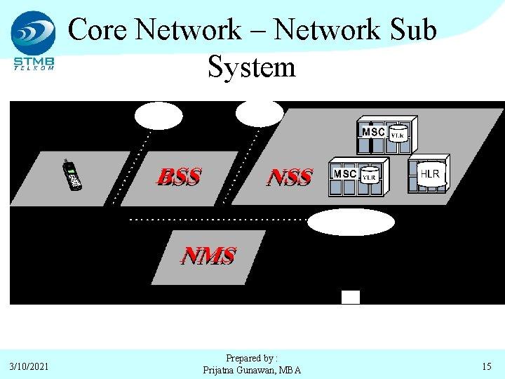 Core Network – Network Sub System 3/10/2021 Prepared by : Prijatna Gunawan, MBA 15