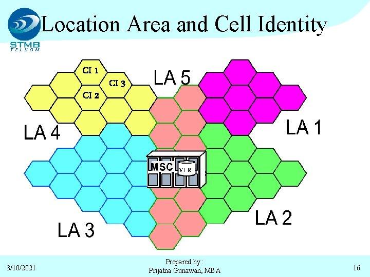 Location Area and Cell Identity CI 1 CI 2 3/10/2021 CI 3 Prepared by