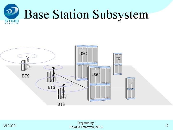 Base Station Subsystem 3/10/2021 Prepared by : Prijatna Gunawan, MBA 17