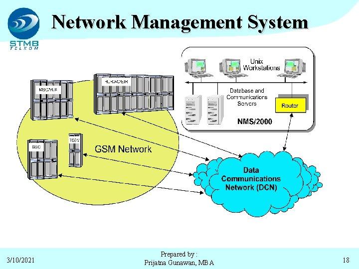 Network Management System 3/10/2021 Prepared by : Prijatna Gunawan, MBA 18