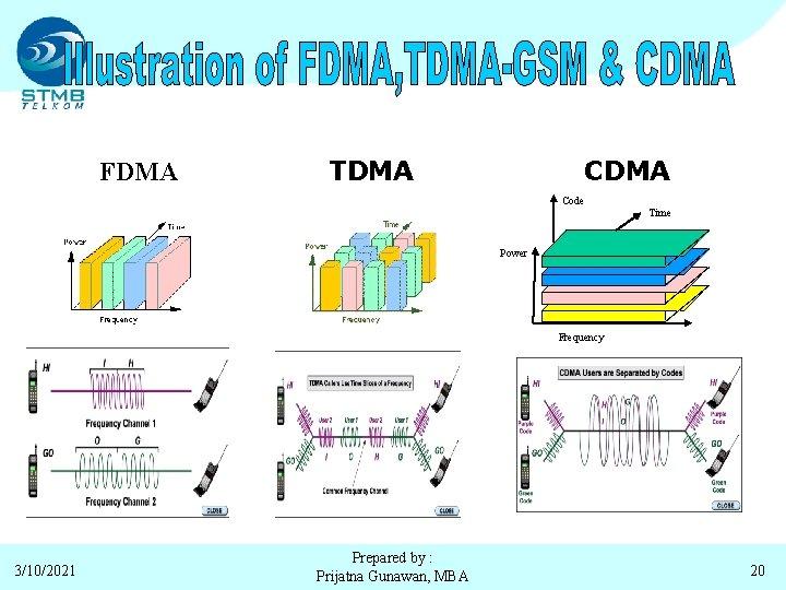 FDMA TDMA Code Time Power Frequency 3/10/2021 Prepared by : Prijatna Gunawan, MBA 20