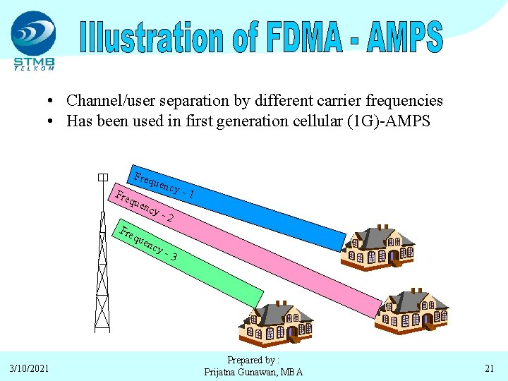 • Channel/user separation by different carrier frequencies • Has been used in first