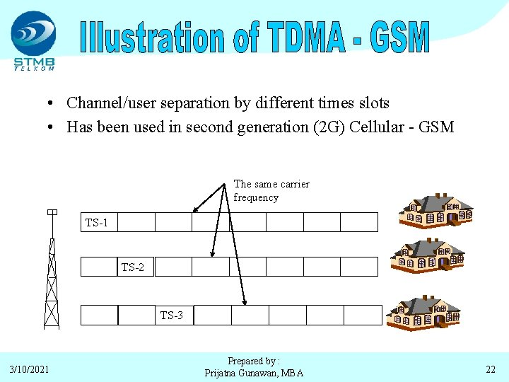 • Channel/user separation by different times slots • Has been used in second