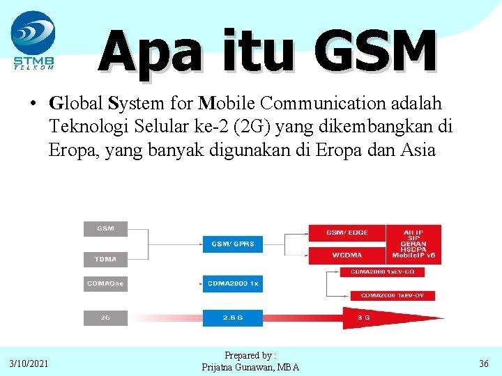 Apa itu GSM • Global System for Mobile Communication adalah Teknologi Selular ke-2 (2