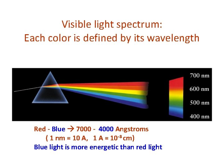 Visible light spectrum: Each color is defined by its wavelength Red - Blue 7000