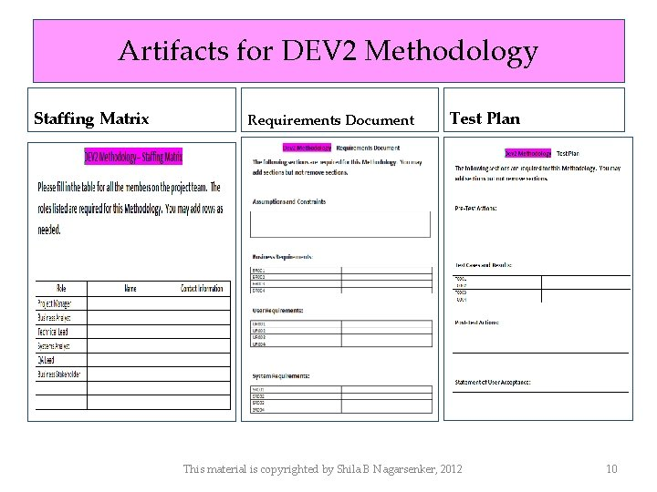 Artifacts for DEV 2 Methodology Staffing Matrix Requirements Document Test Plan This material is
