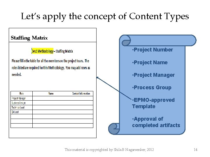 Let's apply the concept of Content Types Staffing Matrix • Project Number • Project