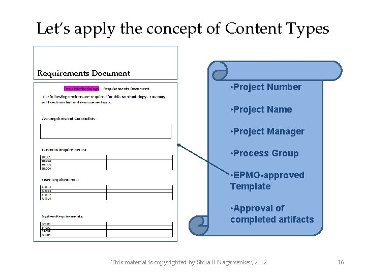 Let's apply the concept of Content Types Requirements Document • Project Number • Project