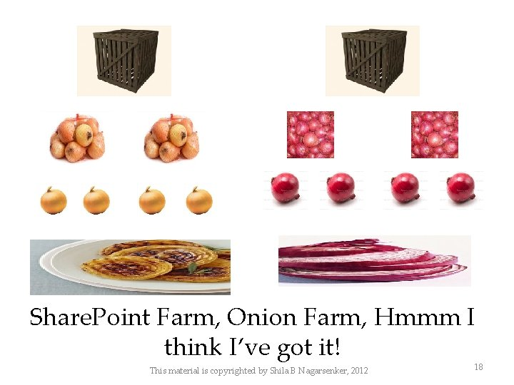 Share. Point Farm, Onion Farm, Hmmm I think I've got it! This material is