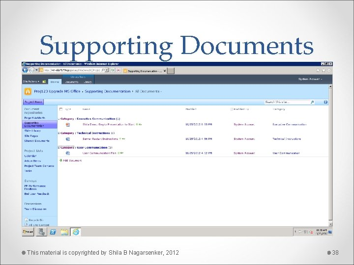 Supporting Documents This material is copyrighted by Shila B Nagarsenker, 2012 38
