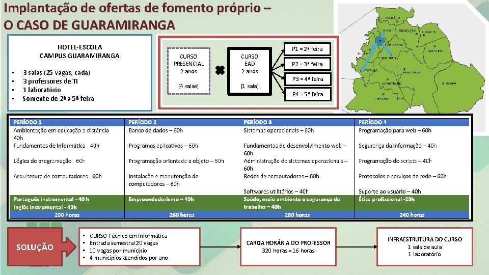 Implantação de ofertas de fomento próprio – O CASO DE GUARAMIRANGA HOTEL-ESCOLA CAMPUS GUARAMIRANGA