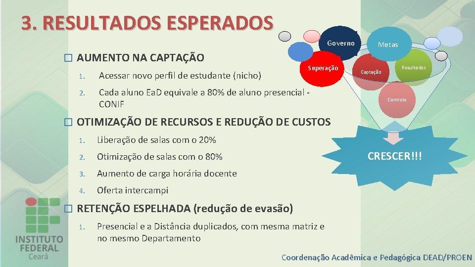 3. RESULTADOS ESPERADOS Governo � � � AUMENTO NA CAPTAÇÃO Superação 1. Acessar novo
