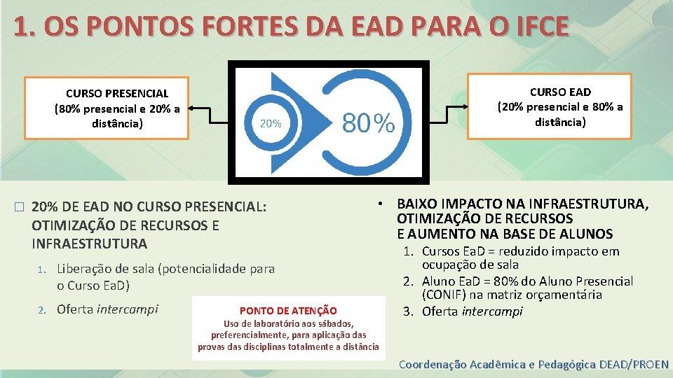 1. OS PONTOS FORTES DA EAD PARA O IFCE CURSO EAD (20% presencial e