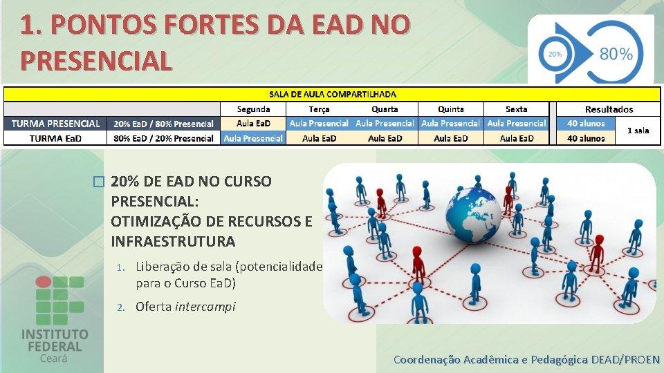 1. PONTOS FORTES DA EAD NO PRESENCIAL � 20% DE EAD NO CURSO PRESENCIAL: