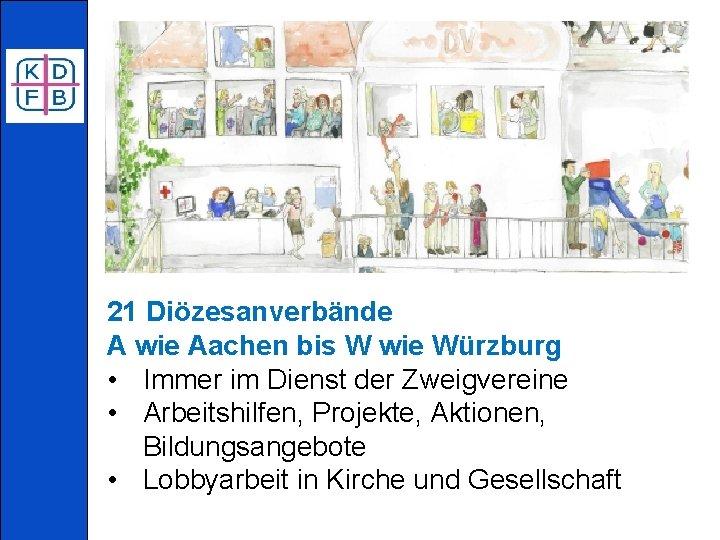 21 Diözesanverbände A wie Aachen bis W wie Würzburg • Immer im Dienst der