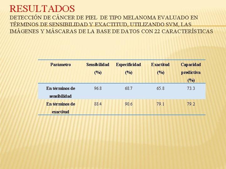 RESULTADOS DETECCIÓN DE CÁNCER DE PIEL DE TIPO MELANOMA EVALUADO EN TÉRMINOS DE SENSIBILIDAD