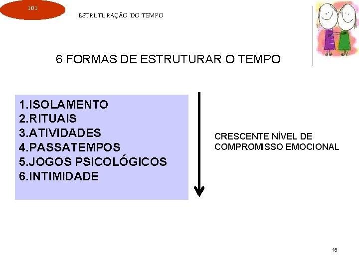 101 ESTRUTURAÇÃO DO TEMPO 6 FORMAS DE ESTRUTURAR O TEMPO 1. ISOLAMENTO 2. RITUAIS