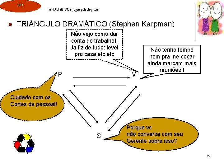 101 l ANÁLISE DOS jogos psicológicos TRI NGULO DRAMÁTICO (Stephen Karpman) Não vejo como